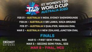 Icc Women's T20 World Cup 2020 Schedule