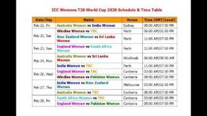 Women's T20 World Cup Schedule 2020